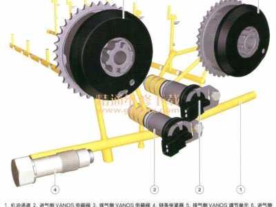 宝马320进气调节器运动 宝马740L链条张紧器发卡导致传动系统报警