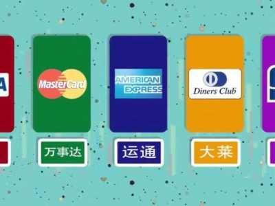 信用卡外币额度套现 境外信用卡在国内可以变现吗