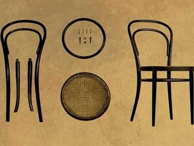 """椅子的椅是第几声 世界第一把""""被设计""""出来的椅子"""